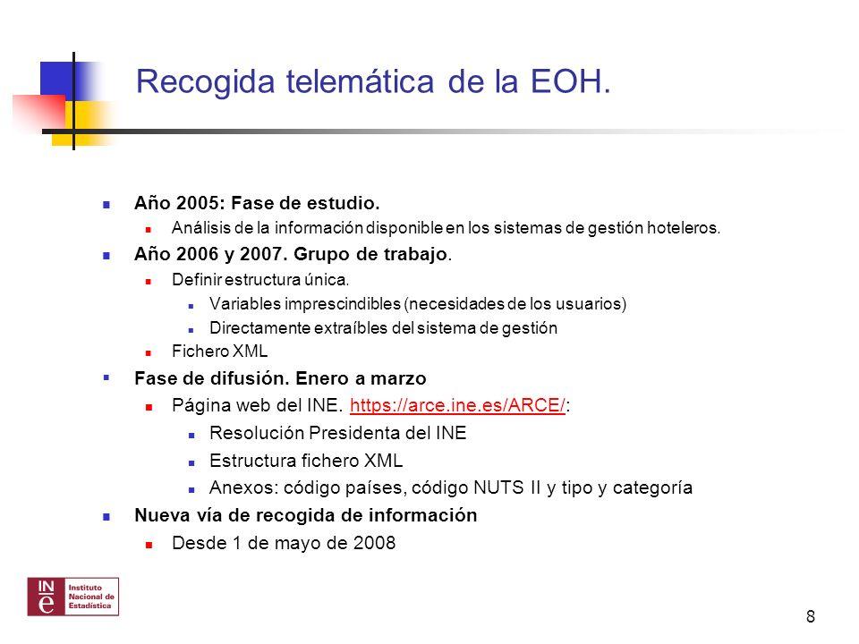 8 Recogida telemática de la EOH. Año 2005: Fase de estudio. Análisis de la información disponible en los sistemas de gestión hoteleros. Año 2006 y 200