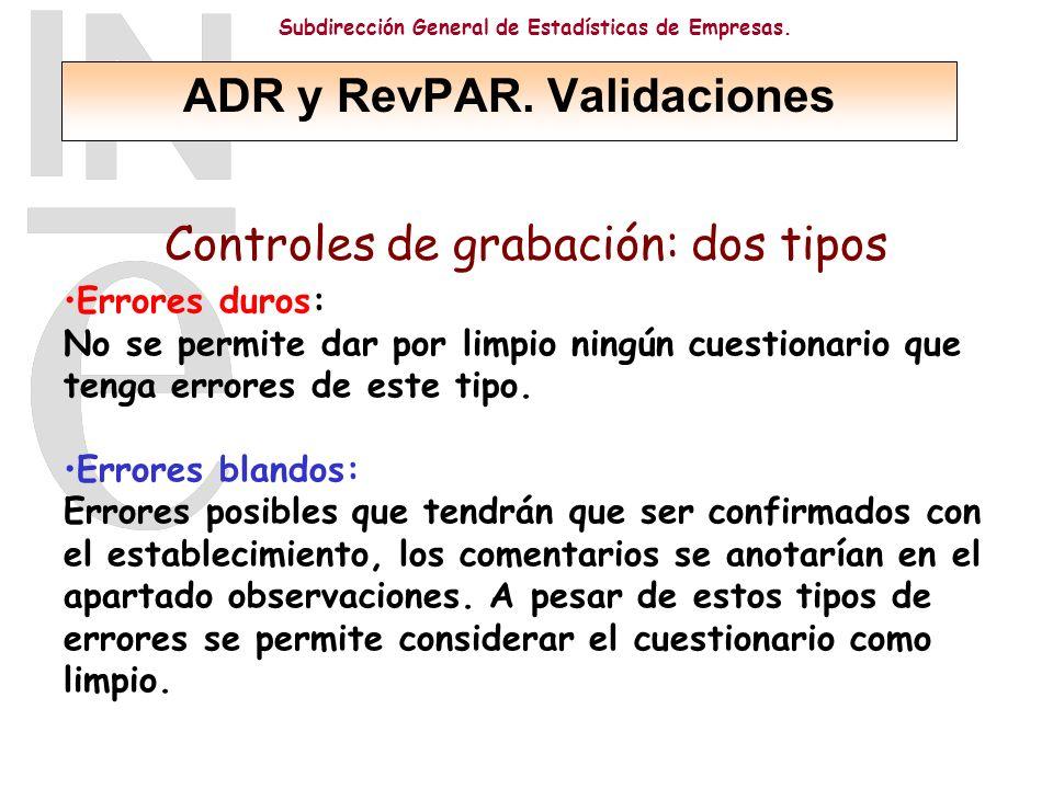 Subdirección General de Estadísticas de Empresas. ADR y RevPAR. Validaciones Controles de grabación: dos tipos Errores duros: No se permite dar por li