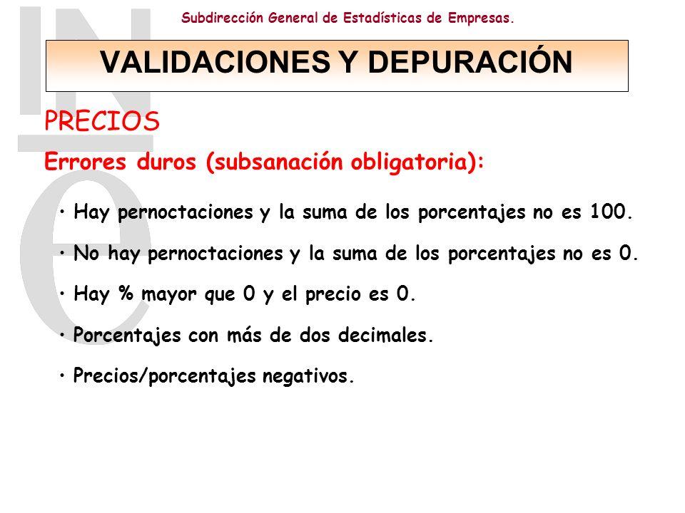Subdirección General de Estadísticas de Empresas. PRECIOS Errores duros (subsanación obligatoria): Hay pernoctaciones y la suma de los porcentajes no