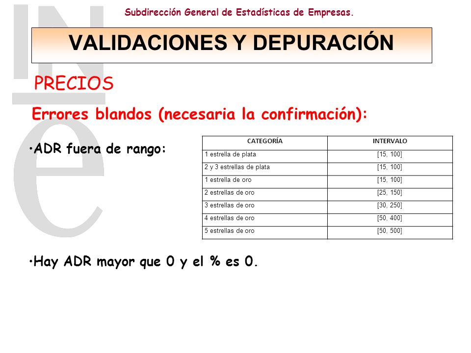 Subdirección General de Estadísticas de Empresas. PRECIOS Errores blandos (necesaria la confirmación): ADR fuera de rango: Hay ADR mayor que 0 y el %