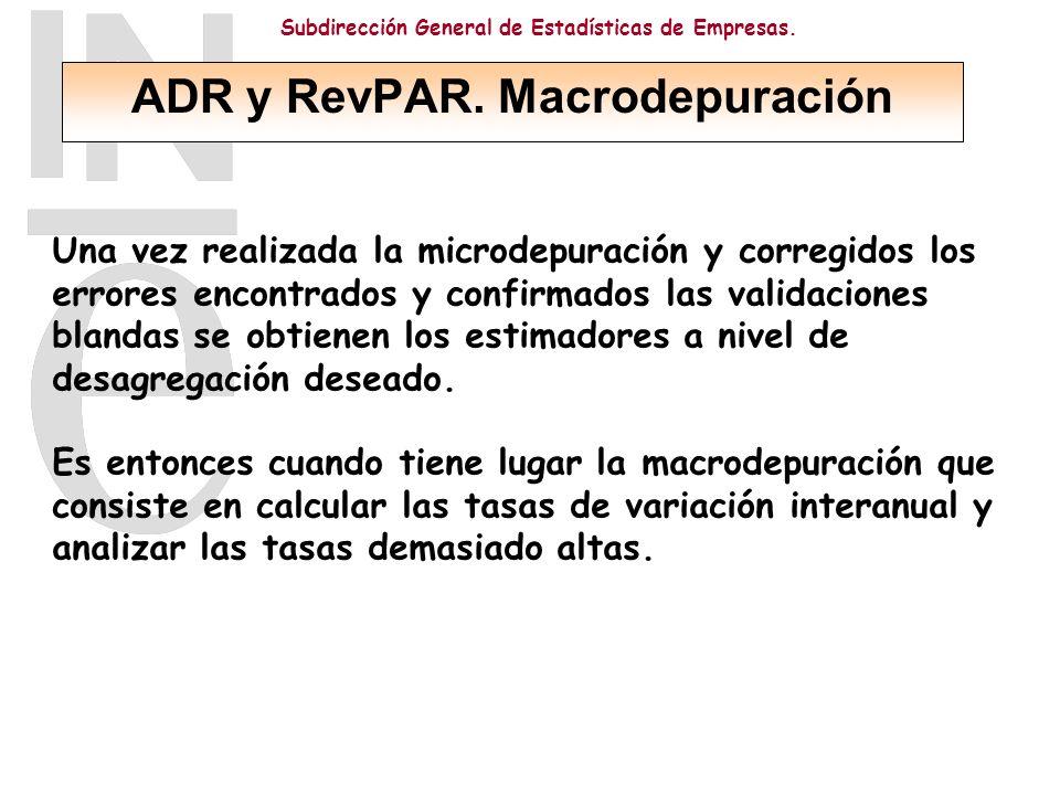 Subdirección General de Estadísticas de Empresas. ADR y RevPAR. Macrodepuración Una vez realizada la microdepuración y corregidos los errores encontra