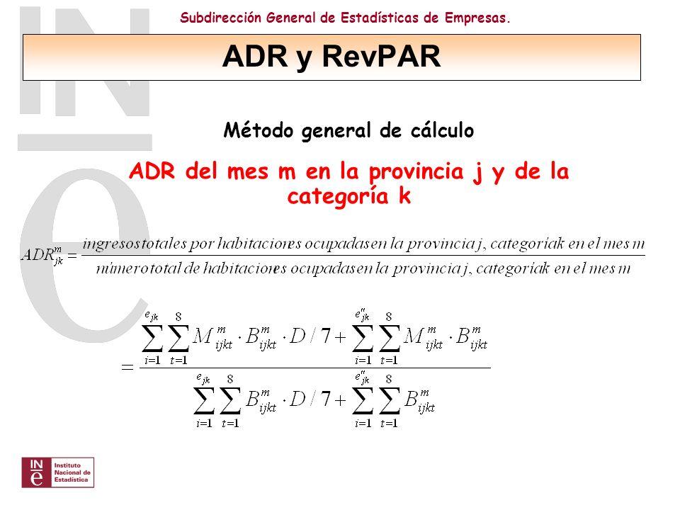 Subdirección General de Estadísticas de Empresas. Método general de cálculo ADR del mes m en la provincia j y de la categoría k ADR y RevPAR