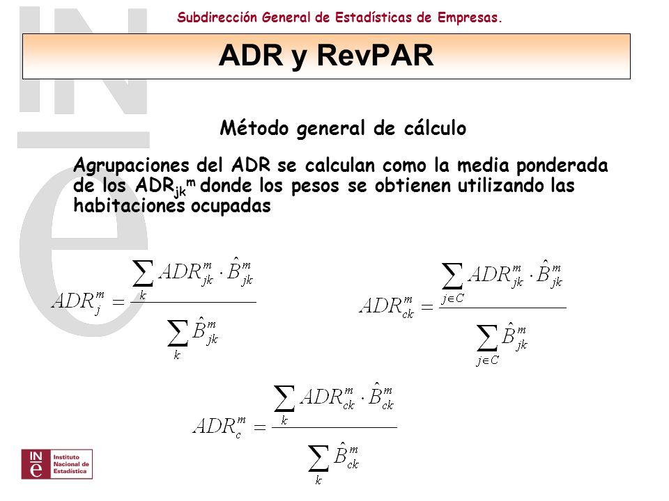 Subdirección General de Estadísticas de Empresas. Método general de cálculo Agrupaciones del ADR se calculan como la media ponderada de los ADR jk m d