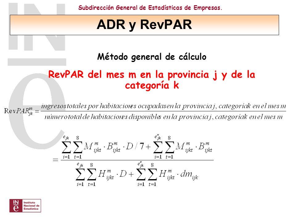 Subdirección General de Estadísticas de Empresas. Método general de cálculo RevPAR del mes m en la provincia j y de la categoría k ADR y RevPAR