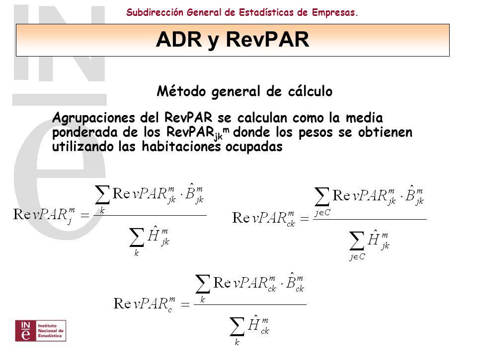 Subdirección General de Estadísticas de Empresas. Método general de cálculo Agrupaciones del RevPAR se calculan como la media ponderada de los RevPAR