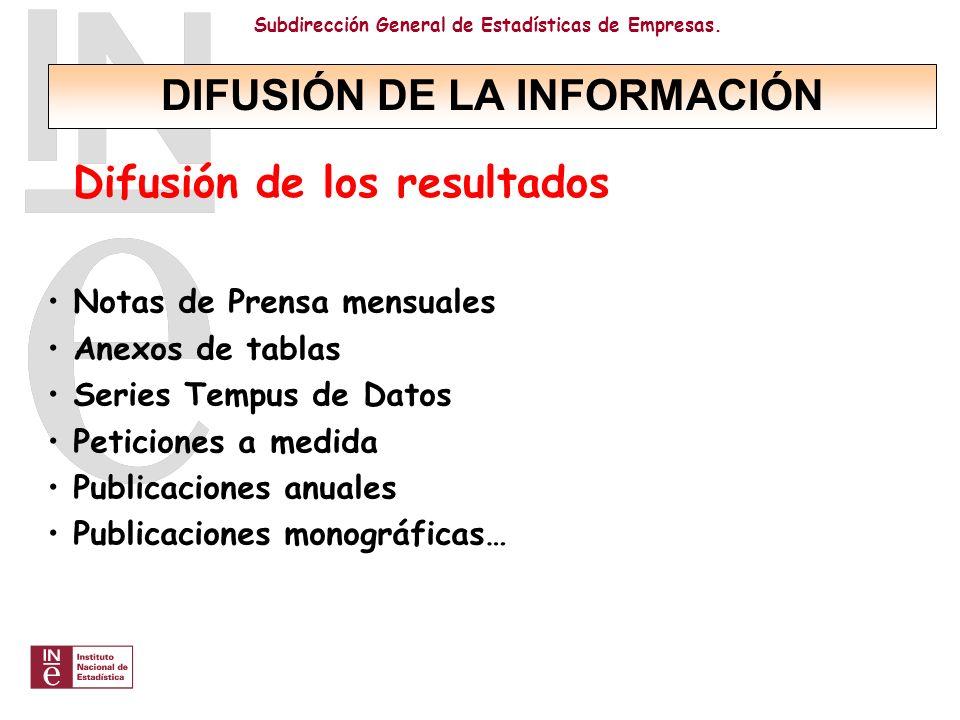 Subdirección General de Estadísticas de Empresas. Notas de Prensa mensuales Anexos de tablas Series Tempus de Datos Peticiones a medida Publicaciones