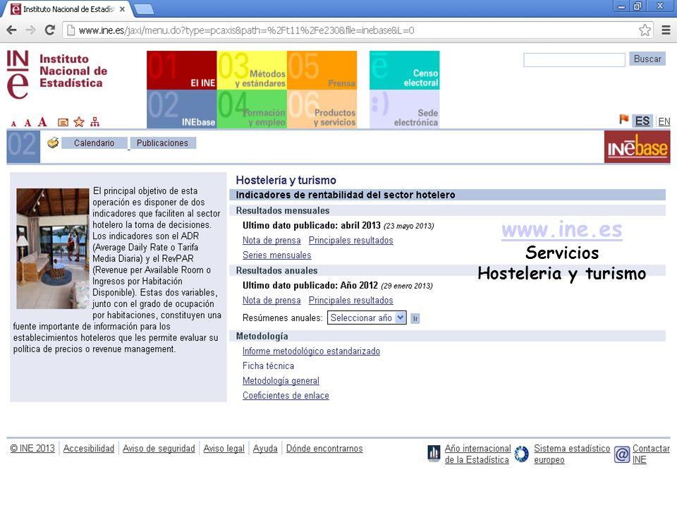 Subdirección General de Estadísticas de Empresas. Difusión 27 www.ine.es Servicios Hosteleria y turismo
