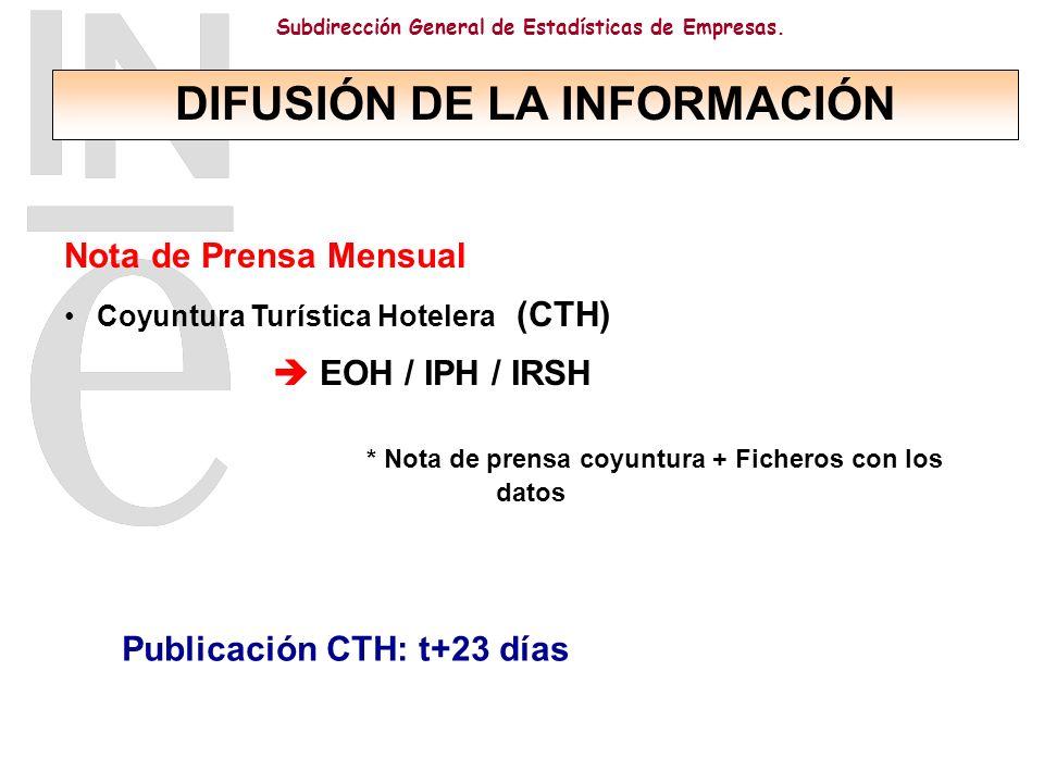 Subdirección General de Estadísticas de Empresas. Nota de Prensa Mensual Coyuntura Turística Hotelera (CTH) EOH / IPH / IRSH * Nota de prensa coyuntur