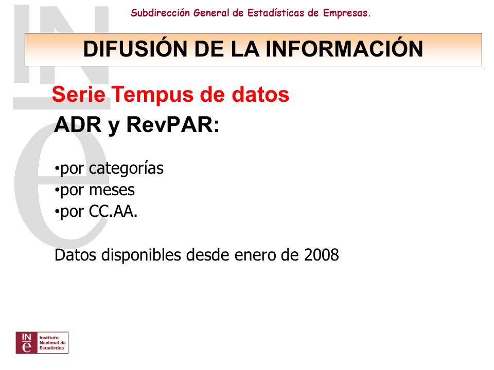 ADR y RevPAR: por categorías por meses por CC.AA. Datos disponibles desde enero de 2008 Serie Tempus de datos DIFUSIÓN DE LA INFORMACIÓN