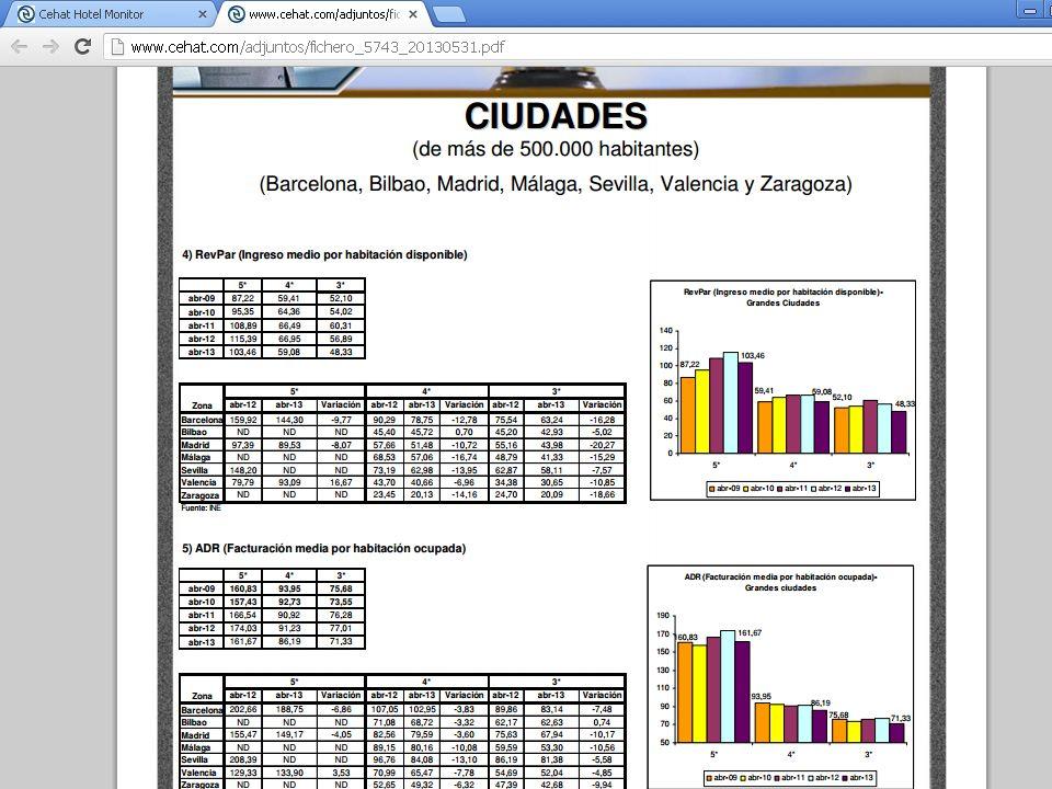 Subdirección General de Estadísticas de Empresas. País de residencia por CCAA; Zonas (conjuntos de municipios en los que se localiza de forma específi