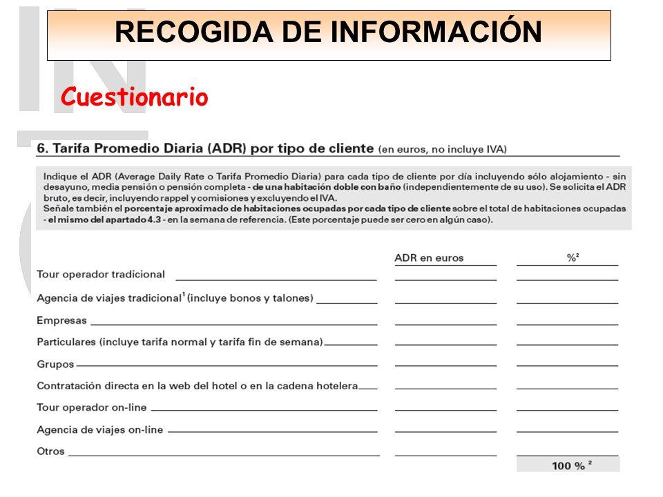 Subdirección General de Estadísticas de Empresas. Cuestionario 8 Encueta de Ocupación Hotelera RECOGIDA DE INFORMACIÓN