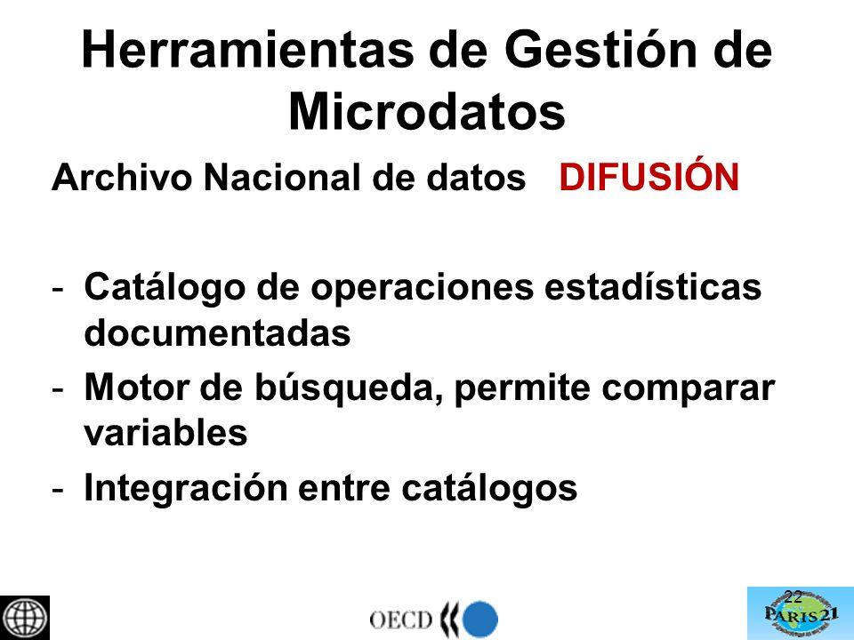 Herramientas de Gestión de Microdatos Archivo Nacional de datos DIFUSIÓN -Catálogo de operaciones estadísticas documentadas -Motor de búsqueda, permite comparar variables -Integración entre catálogos 22