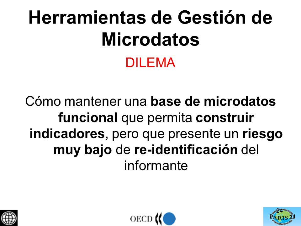 Herramientas de Gestión de Microdatos DILEMA Cómo mantener una base de microdatos funcional que permita construir indicadores, pero que presente un riesgo muy bajo de re-identificación del informante 24