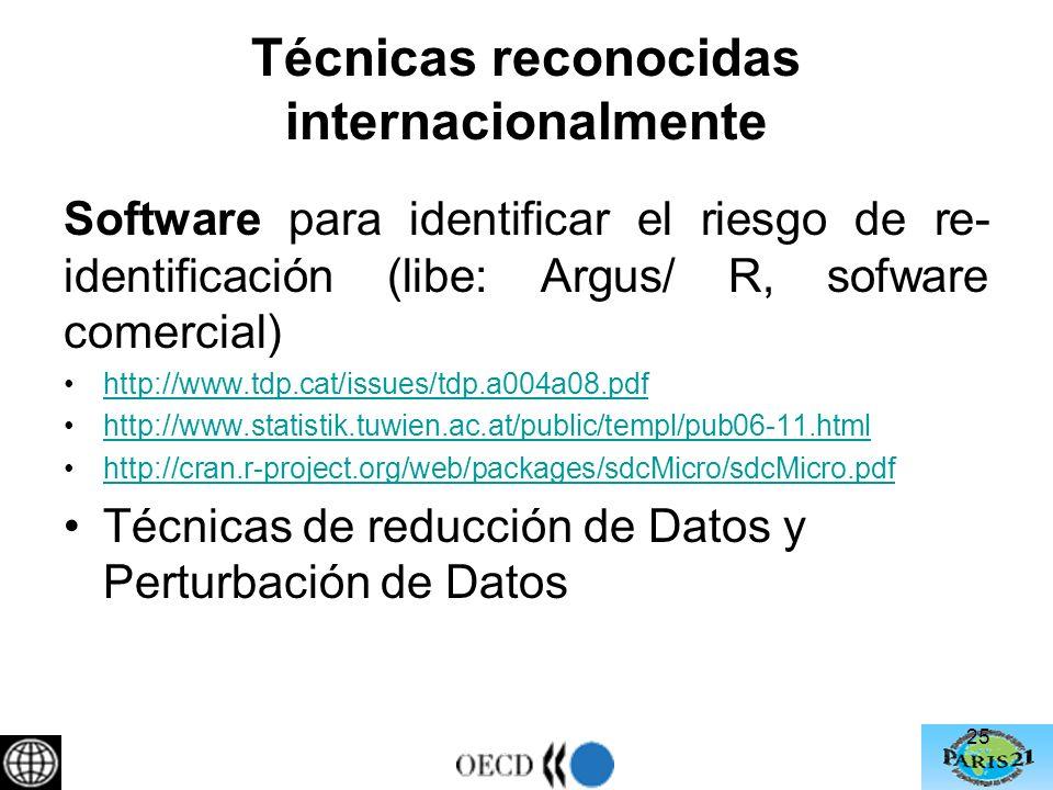 Técnicas reconocidas internacionalmente Software para identificar el riesgo de re- identificación (libe: Argus/ R, sofware comercial) http://www.tdp.cat/issues/tdp.a004a08.pdf http://www.statistik.tuwien.ac.at/public/templ/pub06-11.html http://cran.r-project.org/web/packages/sdcMicro/sdcMicro.pdf Técnicas de reducción de Datos y Perturbación de Datos 25