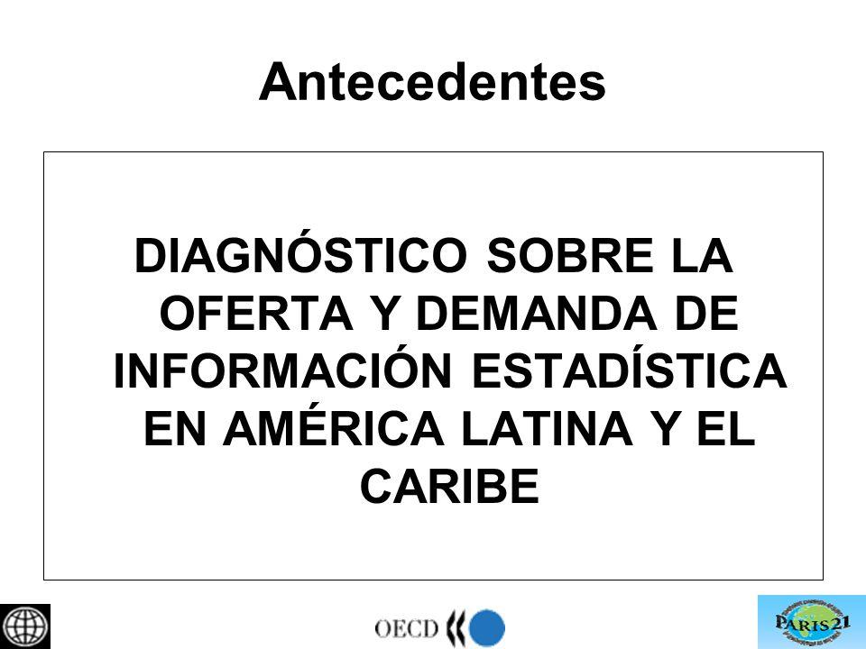 Antecedentes DIAGNÓSTICO SOBRE LA OFERTA Y DEMANDA DE INFORMACIÓN ESTADÍSTICA EN AMÉRICA LATINA Y EL CARIBE