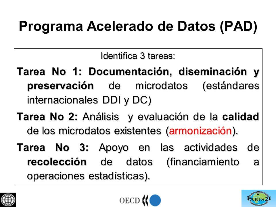 10 Programa Acelerado de Datos (PAD) Ventajas de la Documentación Preservación de datos y metadatos (memoria institucional).