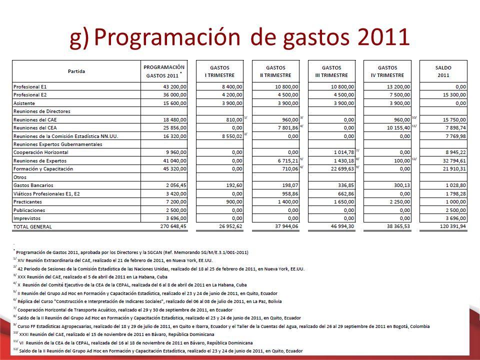 g)Programación de gastos 2011
