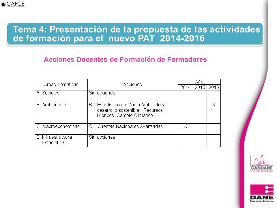 Tema 4: Presentación de la propuesta de las actividades de formación para el nuevo PAT 2014-2016 Acciones Docentes de Formación de Formadores