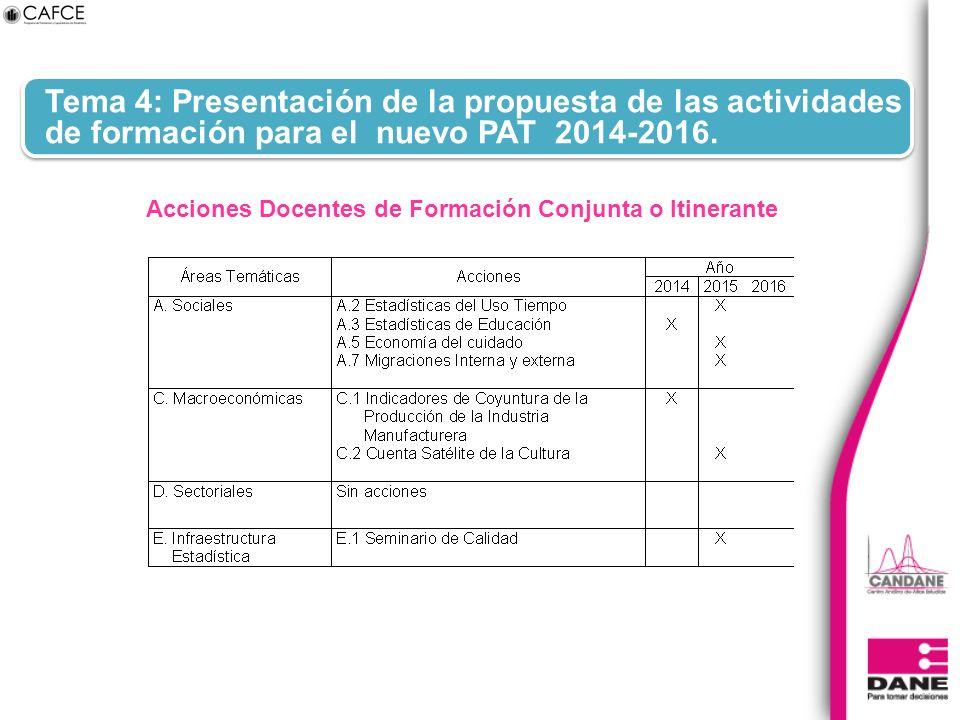 Tema 4: Presentación de la propuesta de las actividades de formación para el nuevo PAT 2014-2016. Acciones Docentes de Formación Conjunta o Itinerante