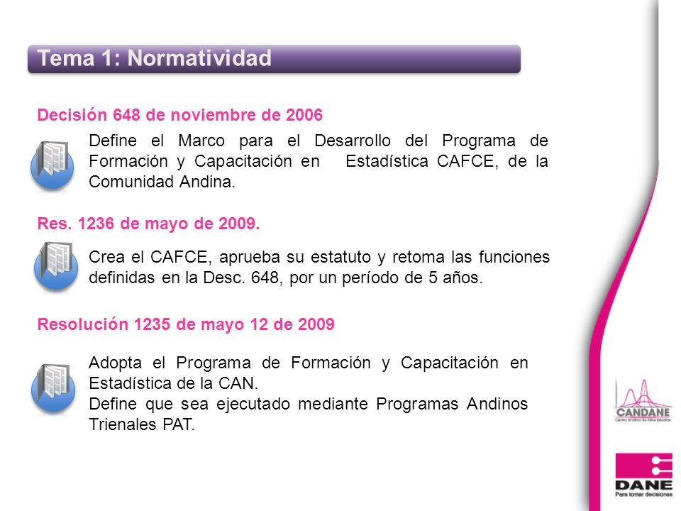 Tema 1:Normatividad. Tema 1: Normatividad Define el Marco para el Desarrollo del Programa de Formación y Capacitación en Estadística CAFCE, de la Comu