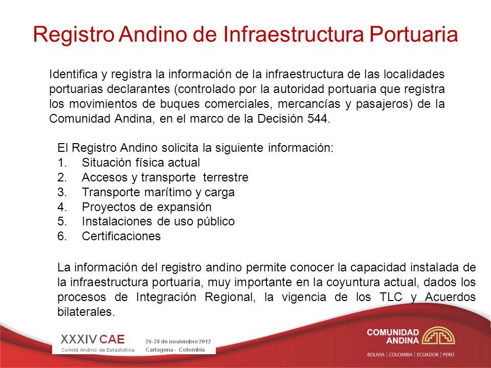 Registro Andino de Infraestructura Portuaria Identifica y registra la información de la infraestructura de las localidades portuarias declarantes (con