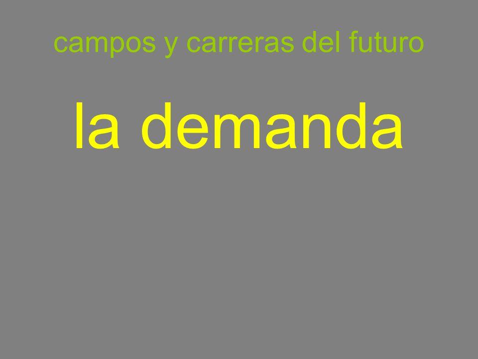 campos y carreras del futuro la demanda