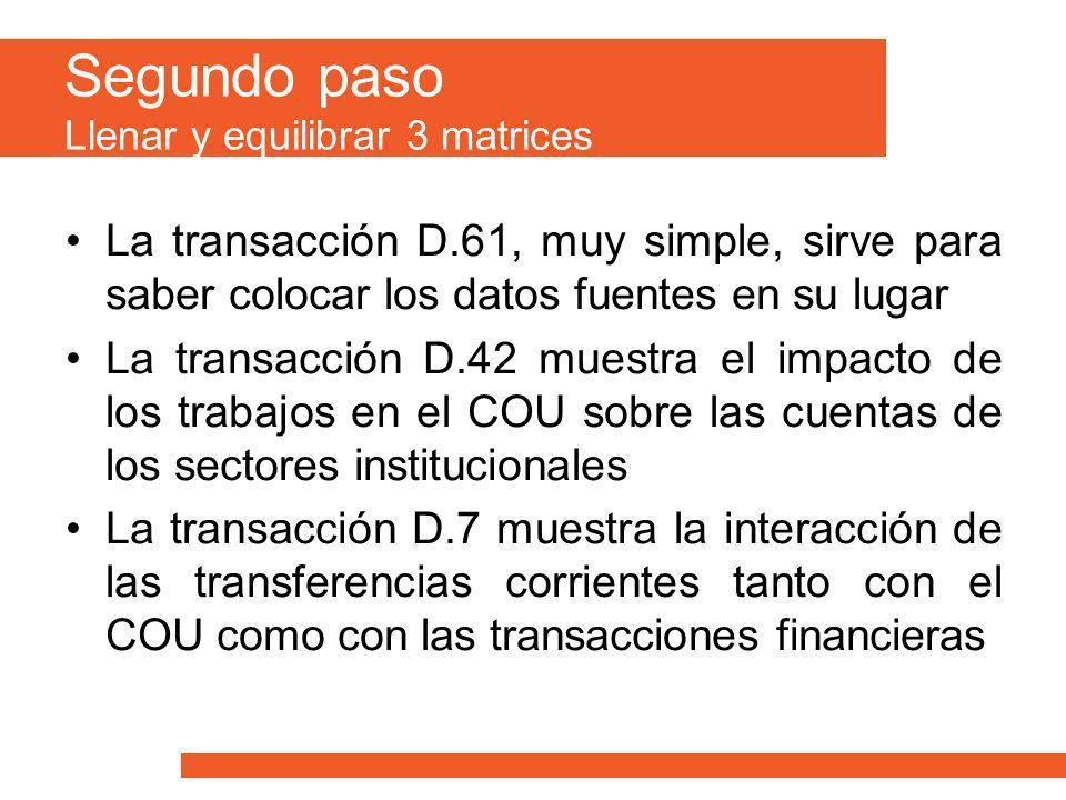 La transacción D.61, muy simple, sirve para saber colocar los datos fuentes en su lugar La transacción D.42 muestra el impacto de los trabajos en el COU sobre las cuentas de los sectores institucionales La transacción D.7 muestra la interacción de las transferencias corrientes tanto con el COU como con las transacciones financieras Segundo paso Llenar y equilibrar 3 matrices