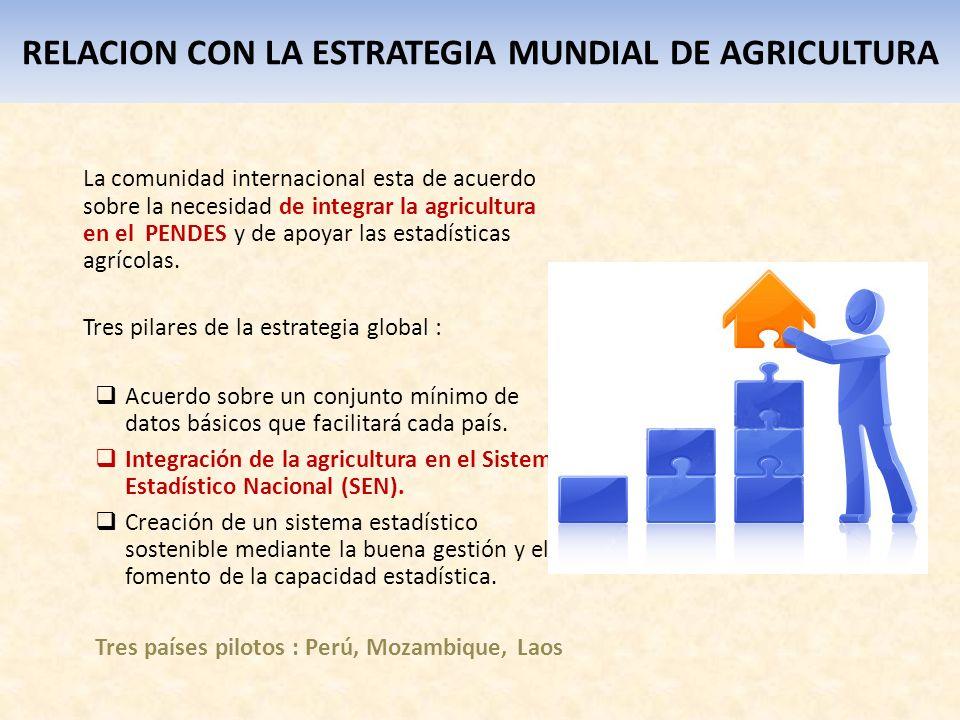 La comunidad internacional esta de acuerdo sobre la necesidad de integrar la agricultura en el PENDES y de apoyar las estadísticas agrícolas.