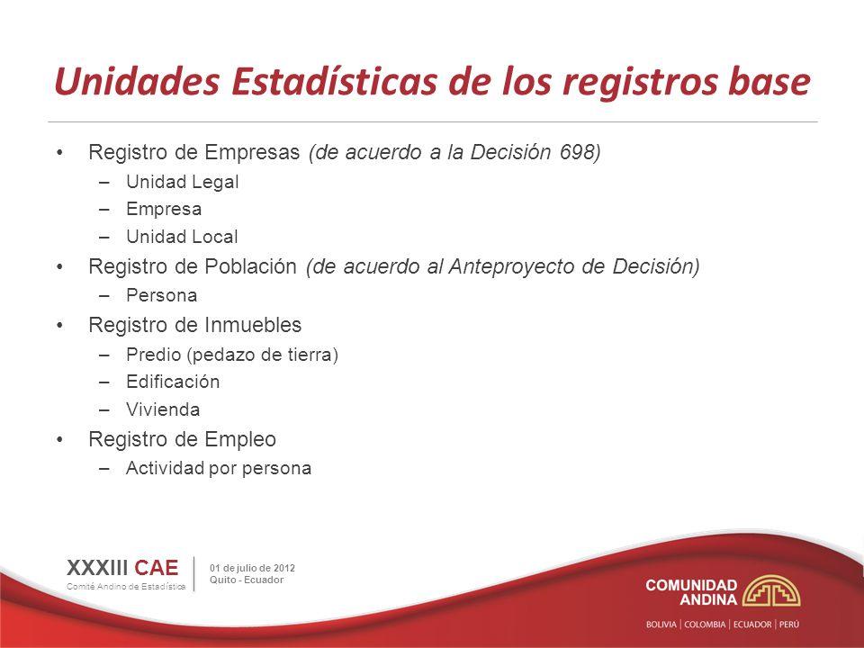Unidades Estadísticas de los registros base Registro de Empresas (de acuerdo a la Decisión 698) –Unidad Legal –Empresa –Unidad Local Registro de Pobla