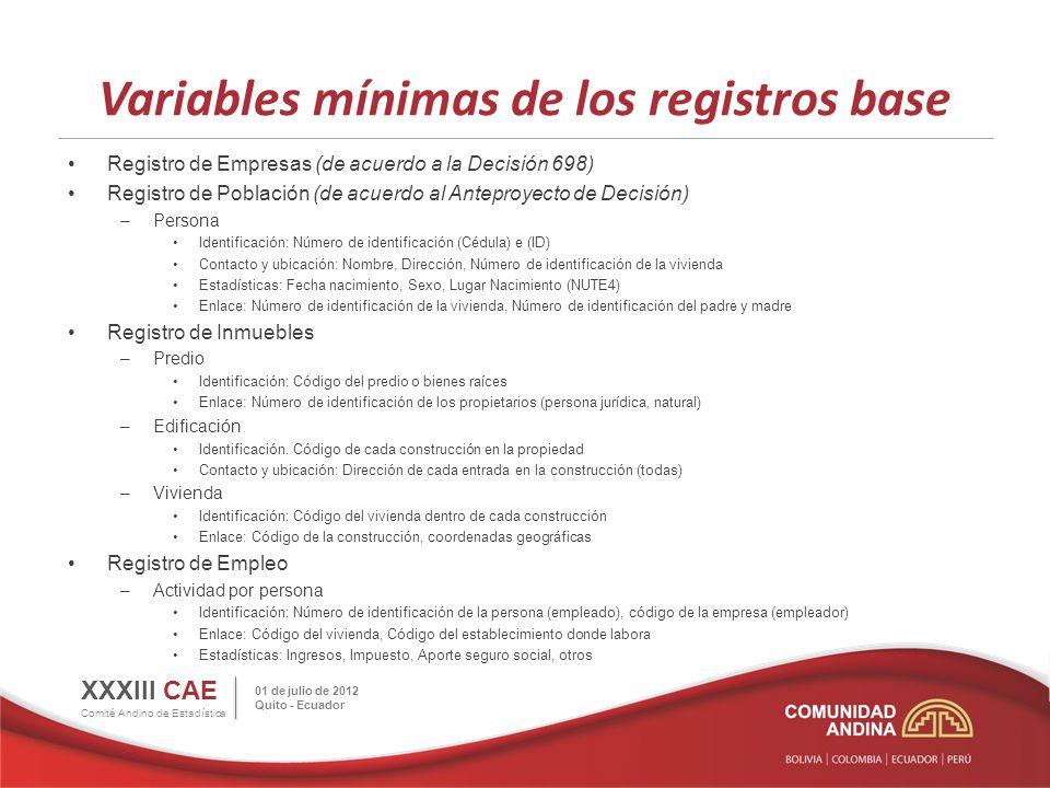 Variables mínimas de los registros base Registro de Empresas (de acuerdo a la Decisión 698) Registro de Población (de acuerdo al Anteproyecto de Decis