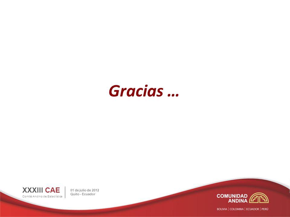 Gracias … XXXIII CAE Comité Andino de Estadística 01 de julio de 2012 Quito - Ecuador