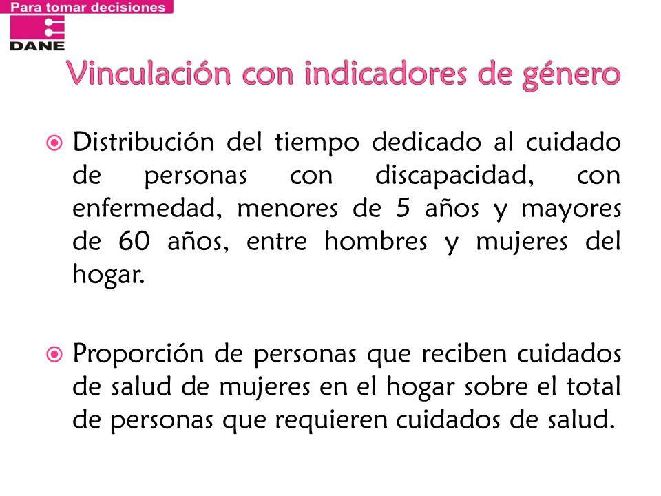 Distribución entre hombres y mujeres del tiempo de trabajo no remunerado realizado por personas de otros hogares en el hogar.