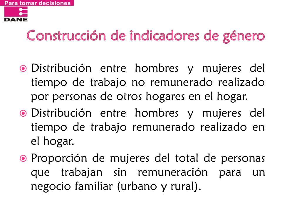 - Carga global de trabajo (trabajo remunerado y no remunerado) - Distribución del tiempo por actividades de trabajo no remunerado entre hombres y mujeres.