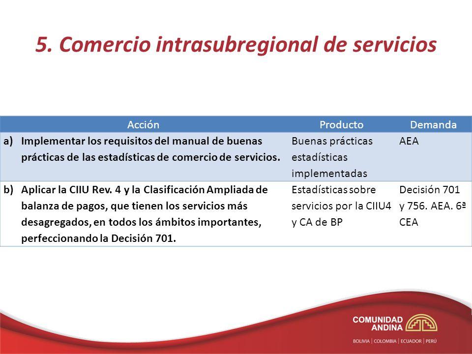 5. Comercio intrasubregional de servicios AcciónProductoDemanda a)Implementar los requisitos del manual de buenas prácticas de las estadísticas de com