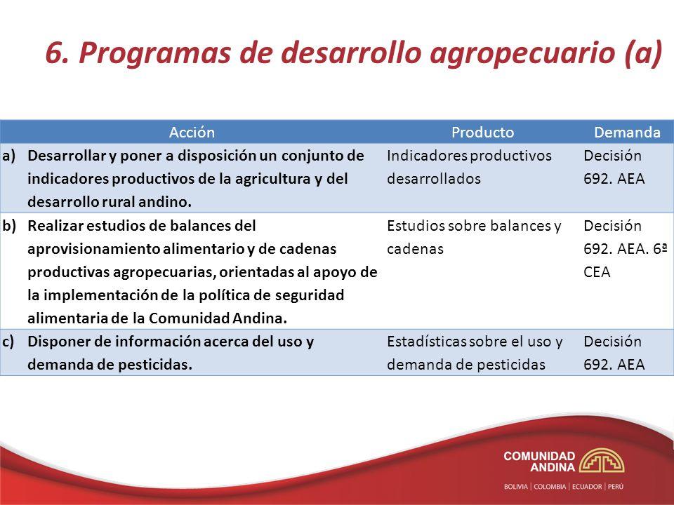 6. Programas de desarrollo agropecuario (a) AcciónProductoDemanda a)Desarrollar y poner a disposición un conjunto de indicadores productivos de la agr
