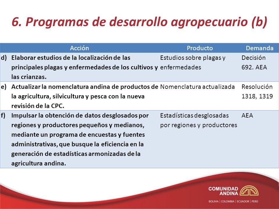 6. Programas de desarrollo agropecuario (b) AcciónProductoDemanda d)Elaborar estudios de la localización de las principales plagas y enfermedades de l