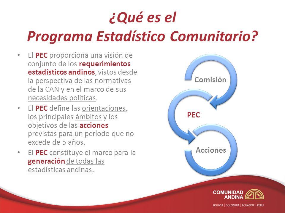 ¿Qué es el Programa Estadístico Comunitario? El PEC proporciona una visión de conjunto de los requerimientos estadísticos andinos, vistos desde la per