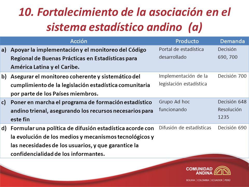 10. Fortalecimiento de la asociación en el sistema estadístico andino (a) AcciónProductoDemanda a)Apoyar la implementación y el monitoreo del Código R