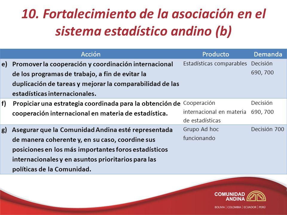 10. Fortalecimiento de la asociación en el sistema estadístico andino (b) AcciónProductoDemanda e) Promover la cooperación y coordinación internaciona