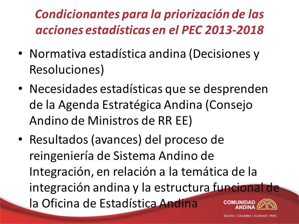 Condicionantes para la priorización de las acciones estadísticas en el PEC 2013-2018 Normativa estadística andina (Decisiones y Resoluciones) Necesida