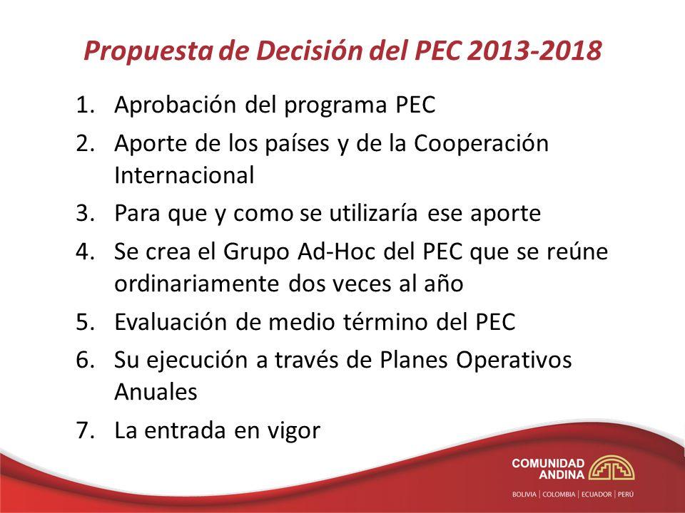 Propuesta de Decisión del PEC 2013-2018 1.Aprobación del programa PEC 2.Aporte de los países y de la Cooperación Internacional 3.Para que y como se utilizaría ese aporte 4.Se crea el Grupo Ad-Hoc del PEC que se reúne ordinariamente dos veces al año 5.Evaluación de medio término del PEC 6.Su ejecución a través de Planes Operativos Anuales 7.La entrada en vigor