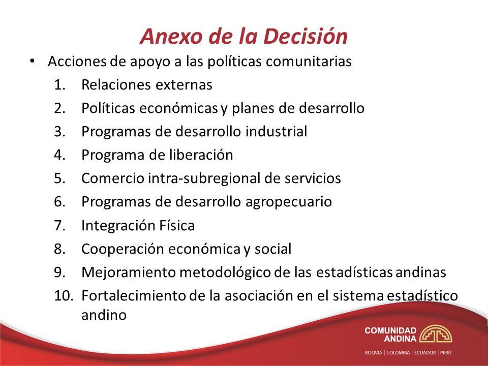 Anexo de la Decisión Acciones de apoyo a las políticas comunitarias 1.Relaciones externas 2.Políticas económicas y planes de desarrollo 3.Programas de
