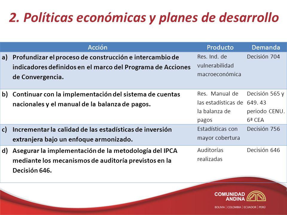 2. Políticas económicas y planes de desarrollo AcciónProductoDemanda a)Profundizar el proceso de construcción e intercambio de indicadores definidos e