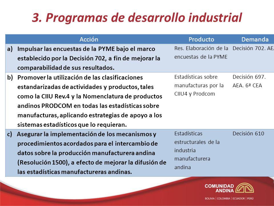3. Programas de desarrollo industrial AcciónProductoDemanda a)Impulsar las encuestas de la PYME bajo el marco establecido por la Decisión 702, a fin d