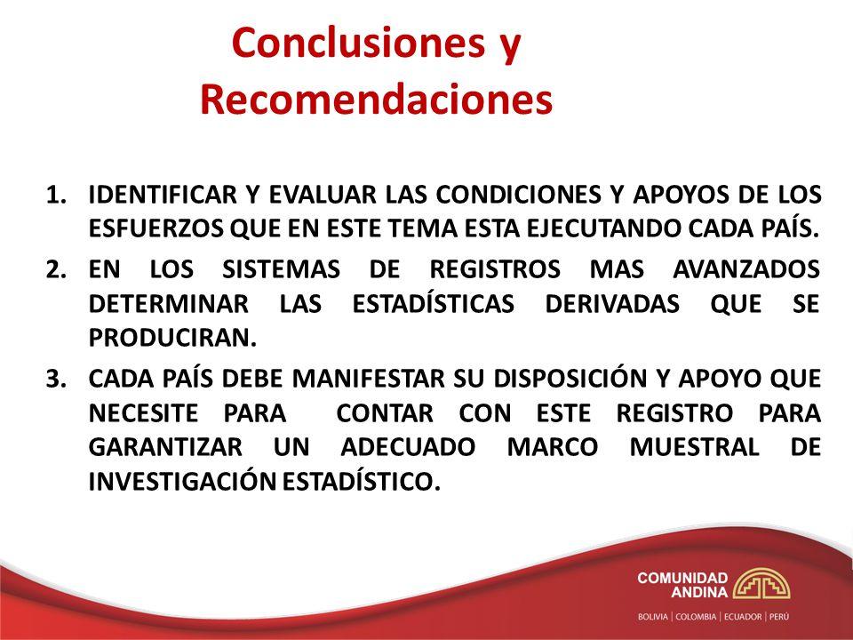 Conclusiones y Recomendaciones 1.IDENTIFICAR Y EVALUAR LAS CONDICIONES Y APOYOS DE LOS ESFUERZOS QUE EN ESTE TEMA ESTA EJECUTANDO CADA PAÍS.
