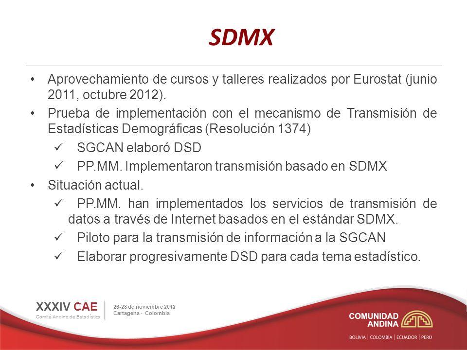 Nueva Página Web de Estadísticas Andinas XXXIII CAE Comité Andino de Estadística 26-28 de noviembre 2012 Cartagena - Colombia