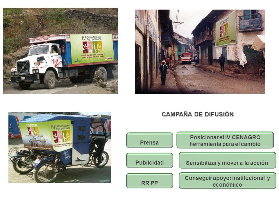 Conseguir apoyo: institucional y económico Prensa Publicidad RR PP Posicionar el IV CENAGRO herramienta para el cambio Sensibilizar y mover a la acció