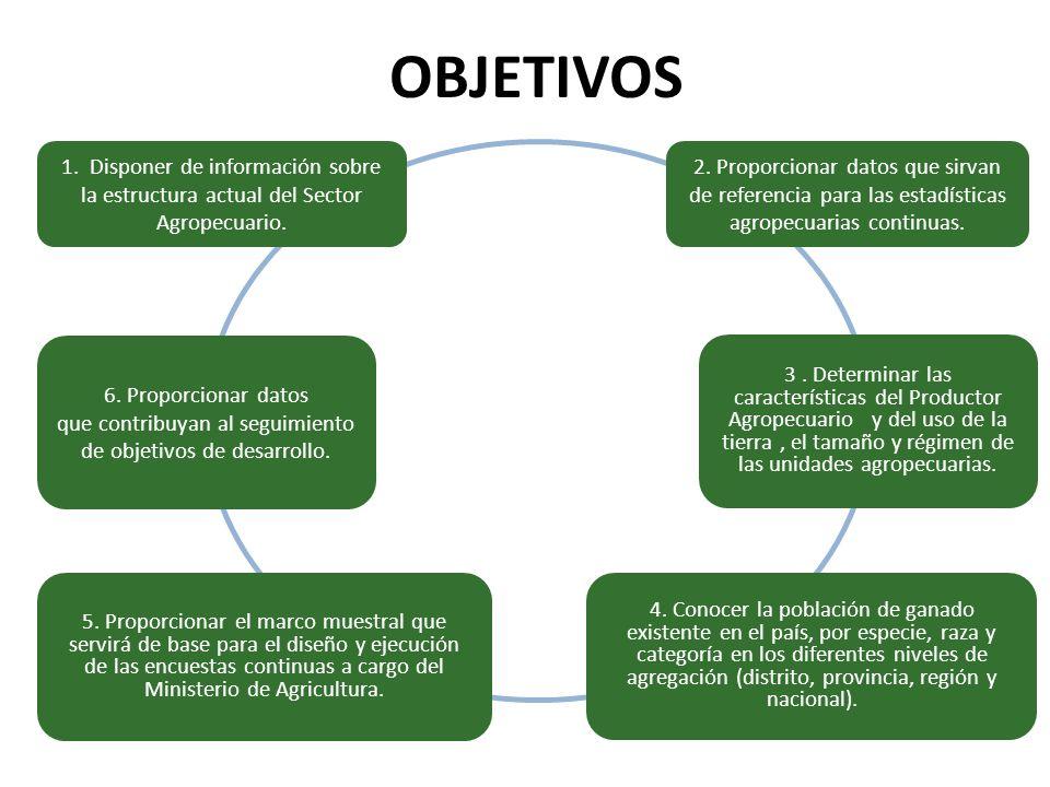 OBJETIVOS 1. Disponer de información sobre la estructura actual del Sector Agropecuario. 2. Proporcionar datos que sirvan de referencia para las estad