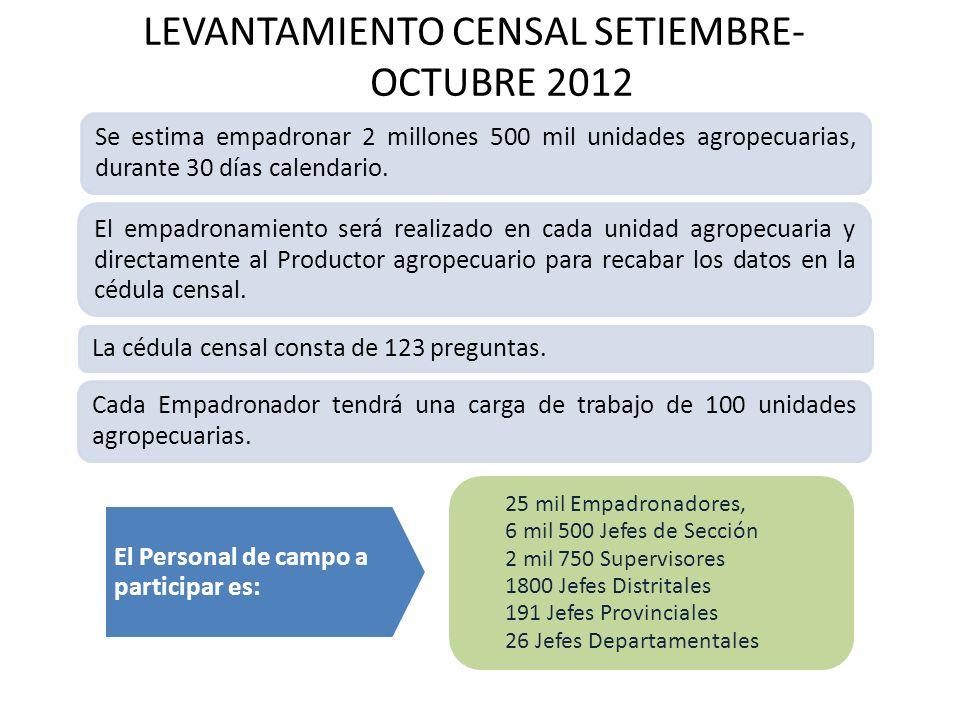 LEVANTAMIENTO CENSAL SETIEMBRE- OCTUBRE 2012 Se estima empadronar 2 millones 500 mil unidades agropecuarias, durante 30 días calendario. El empadronam