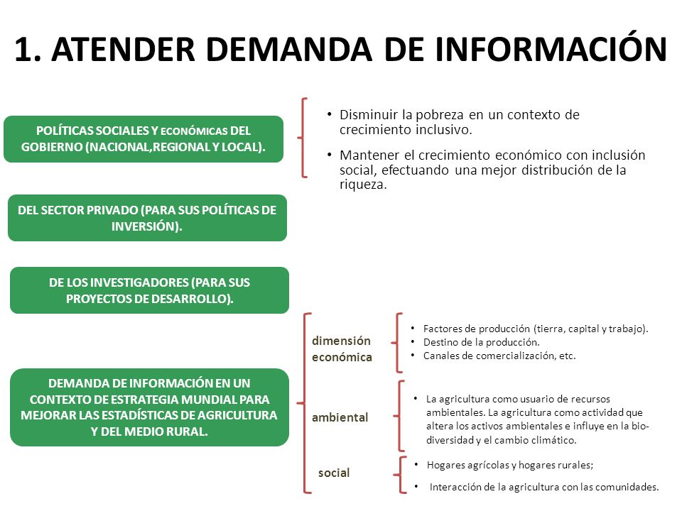 TEMÁTICA CENSAL Información básica de los apellidos y nombres o razón social, Nº DNI o RUC.